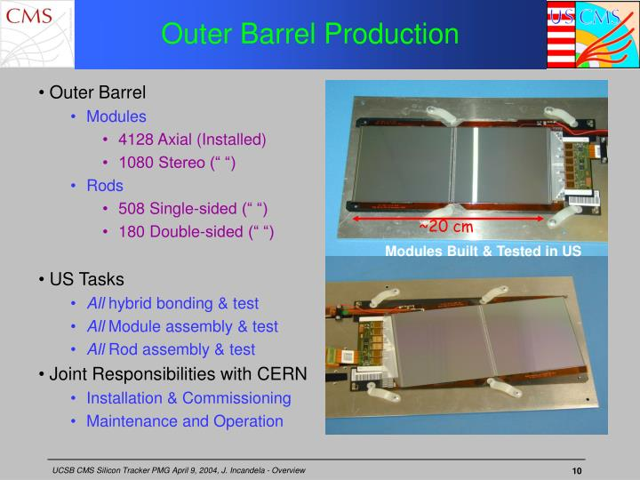 Outer Barrel Production