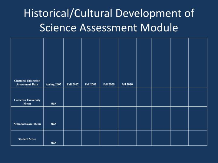 Historical/Cultural Development of Science Assessment Module