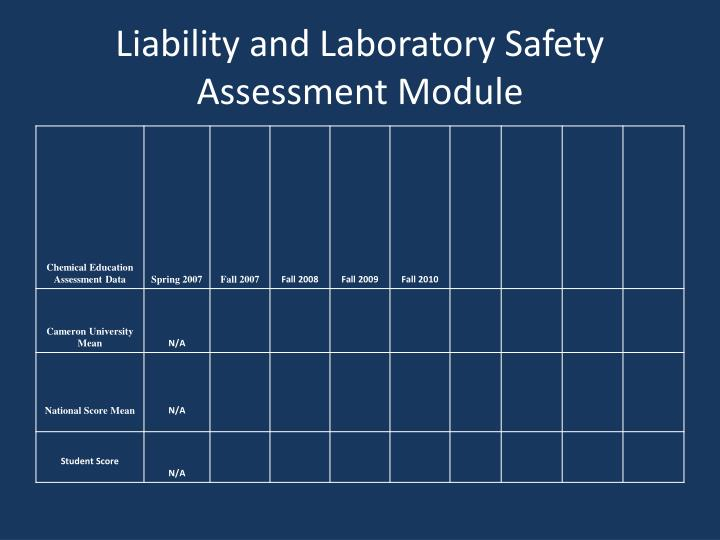 Liability and Laboratory Safety Assessment Module
