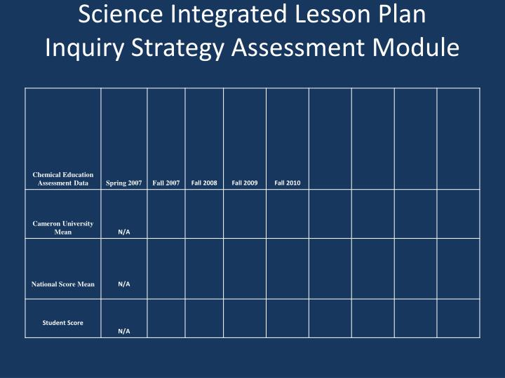 Science Integrated Lesson Plan