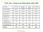 csn inc improved allocation with abc
