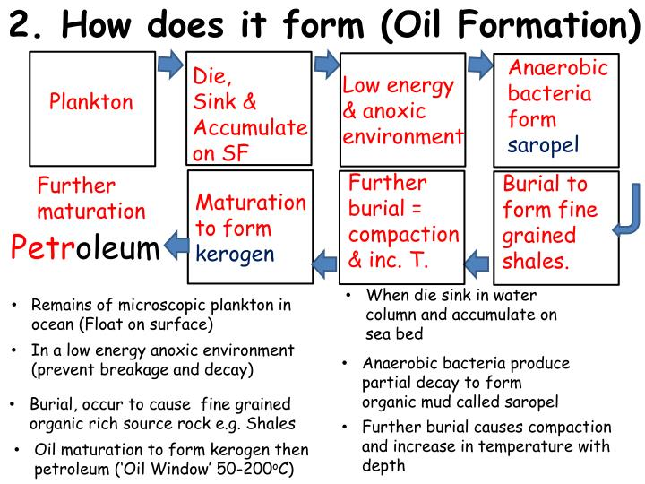 ppt - how do fossil fuels form and how are they extracted