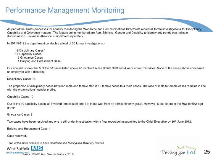 Performance Management Monitoring