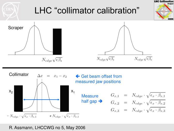 "LHC ""collimator calibration"""