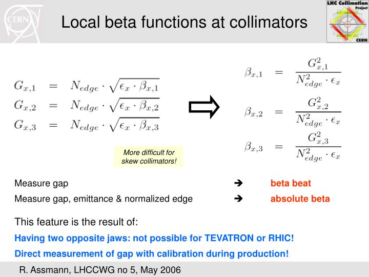 Local beta functions at collimators