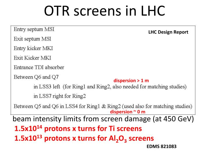 OTR screens in LHC