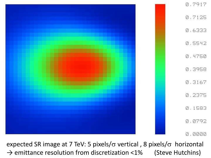 expected SR image at 7 TeV: 5 pixels/