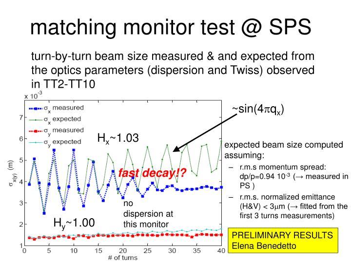 matching monitor test @ SPS