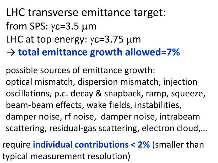 LHC transverse emittance target: