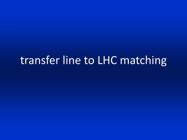transfer line to LHC matching