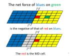 t he net force of blues on green1