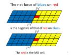 t he net force of blues on red
