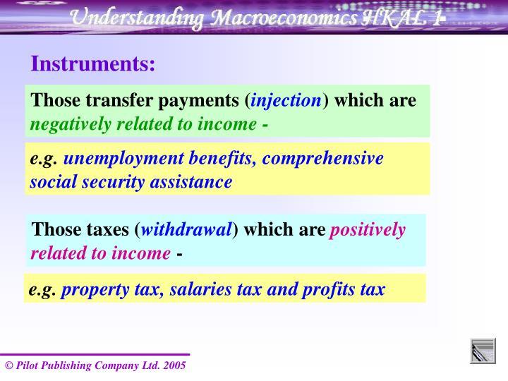 Instruments: