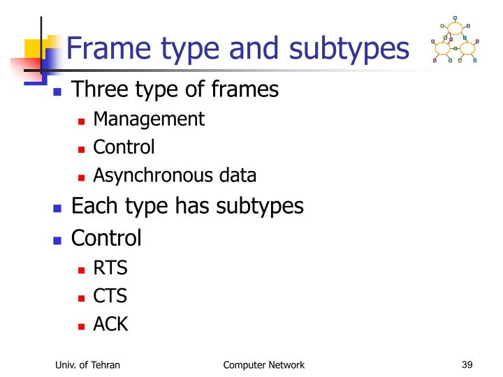 Frame type and subtypes