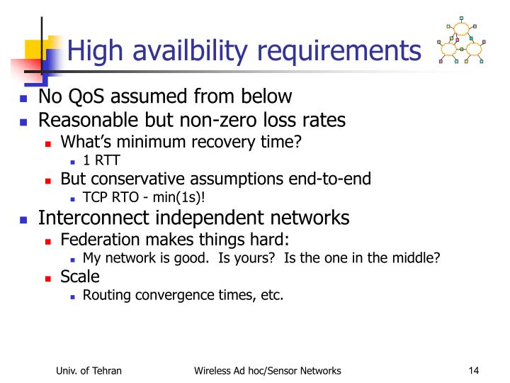 High availbility requirements