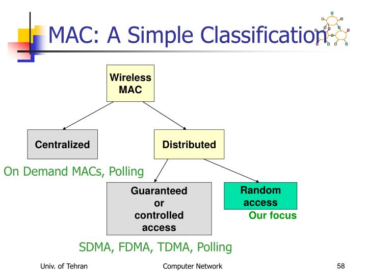 MAC: A Simple Classification