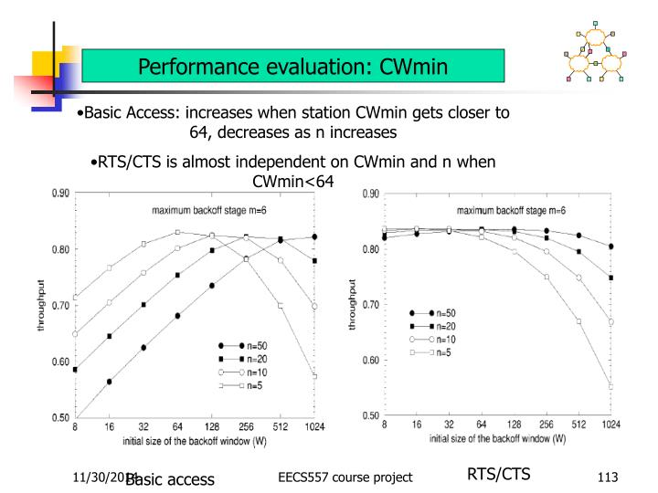 Performance evaluation: CWmin