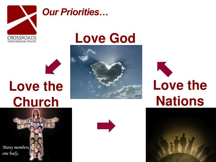 Our Priorities…