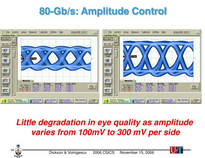 80-Gb/s: Amplitude Control