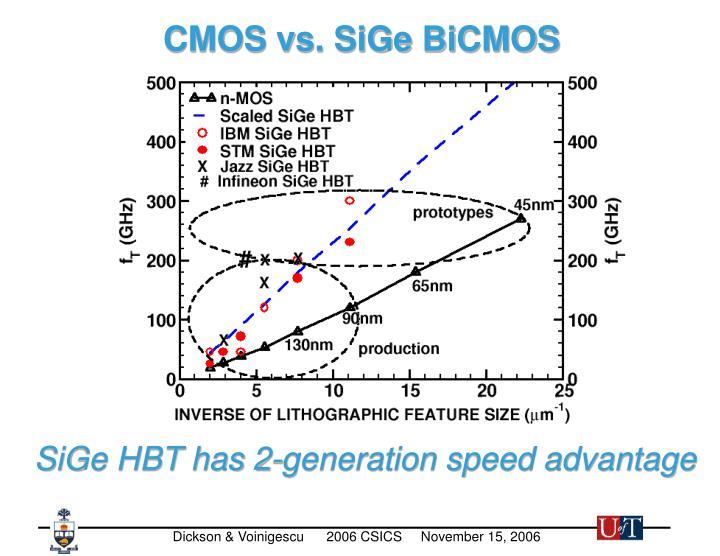 CMOS vs. SiGe BiCMOS