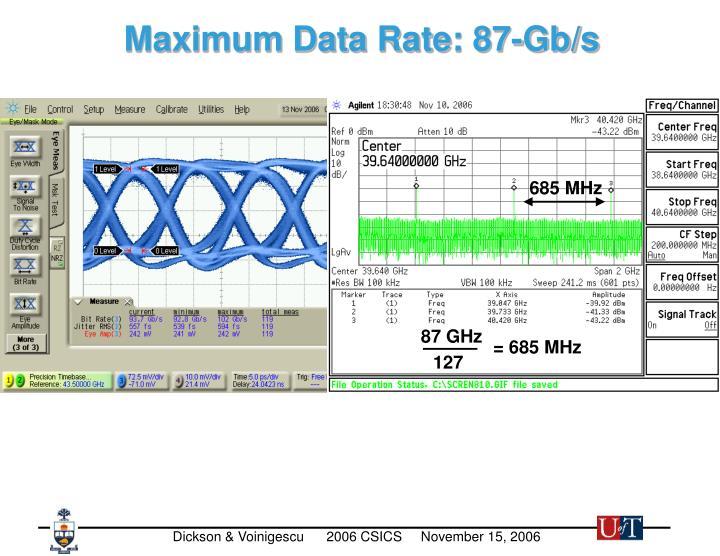 Maximum Data Rate: 87-Gb/s