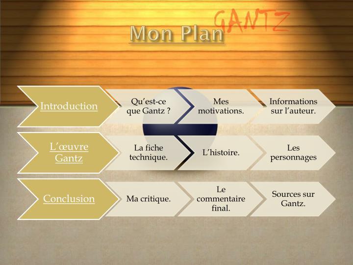 Mon plan