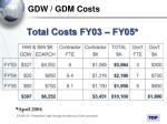 gdw gdm costs