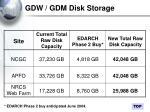 gdw gdm disk storage