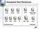 geospatial data warehouse