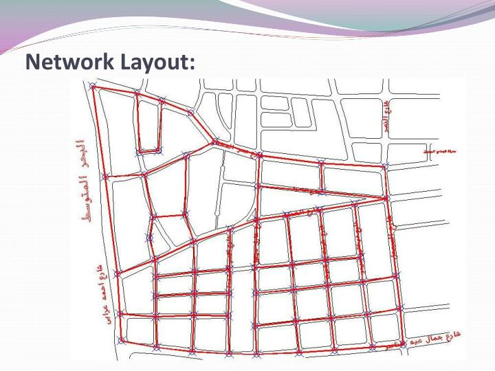 Network Layout: