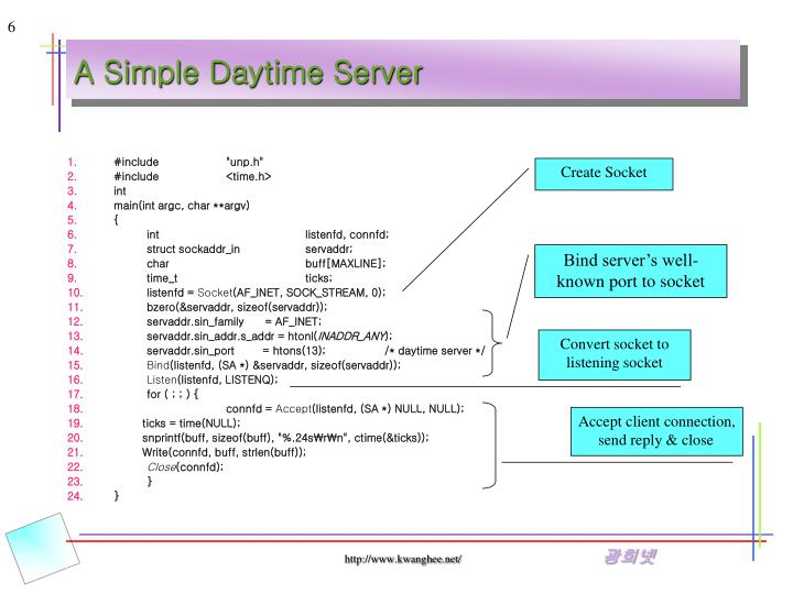 A Simple Daytime Server