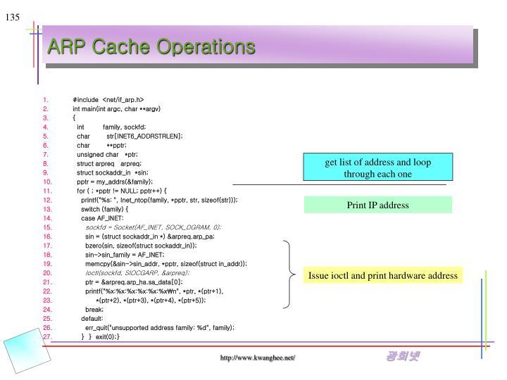 ARP Cache Operations