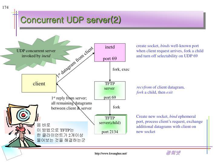Concurrent UDP server(2)