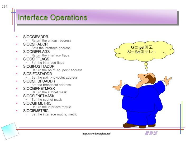 Interface Operations