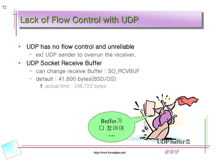 Lack of Flow Control with UDP