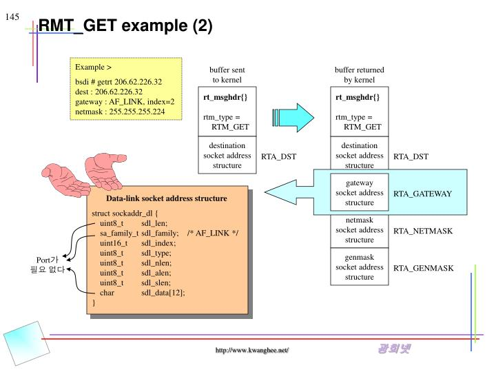 RMT_GET example (2)