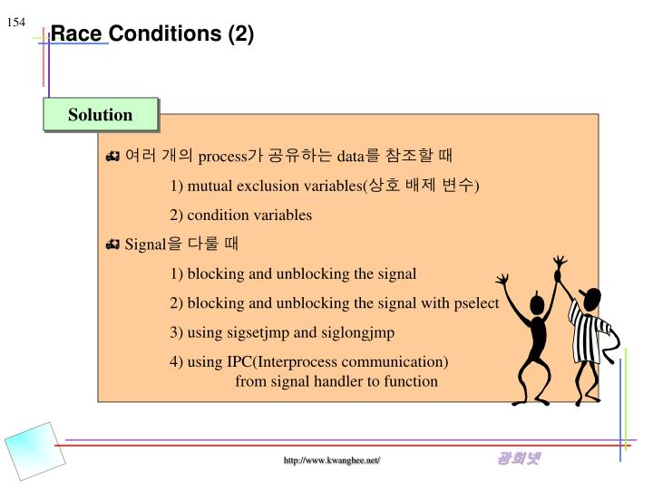 Race Conditions (2)