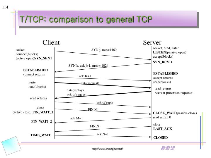 T/TCP: comparison to general TCP