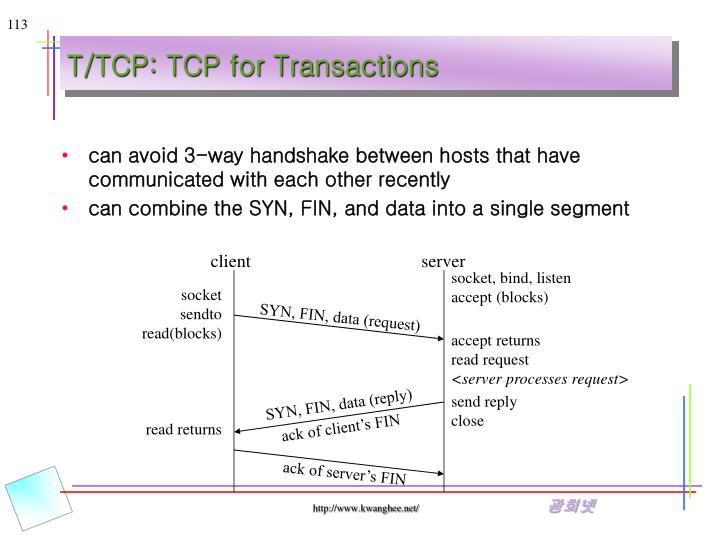 T/TCP: TCP for Transactions