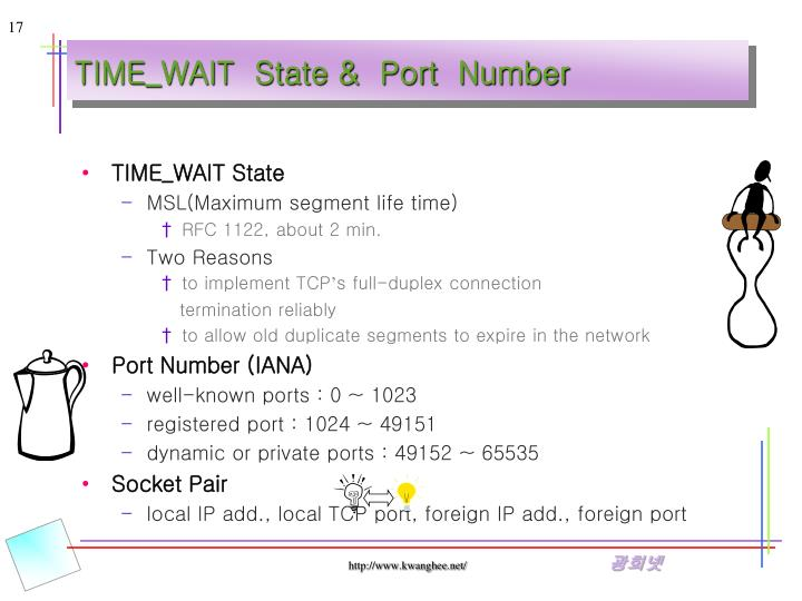 TIME_WAIT  State &  Port  Number