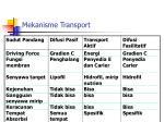 mekanisme transport1