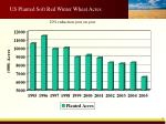 us planted soft red winter wheat acres