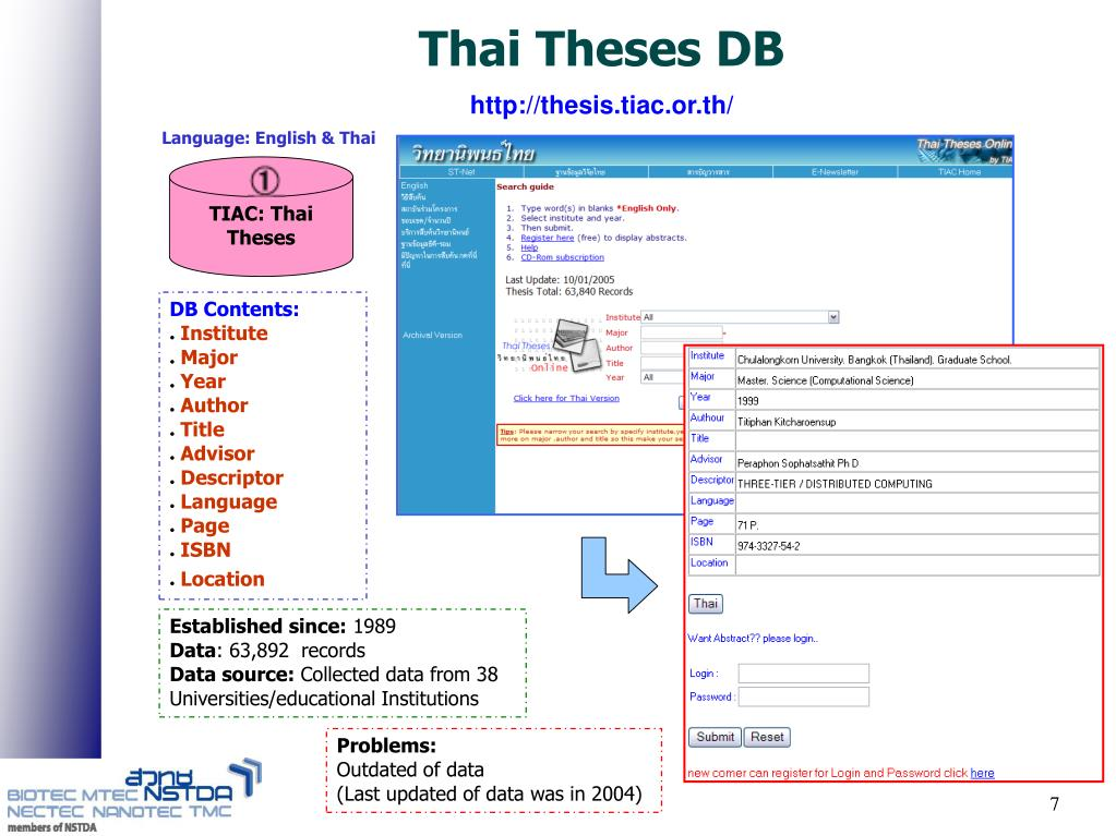 www thesis tiac or th