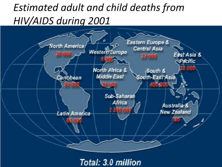 Estimated adult and child deaths from HIV/AIDS during 2001