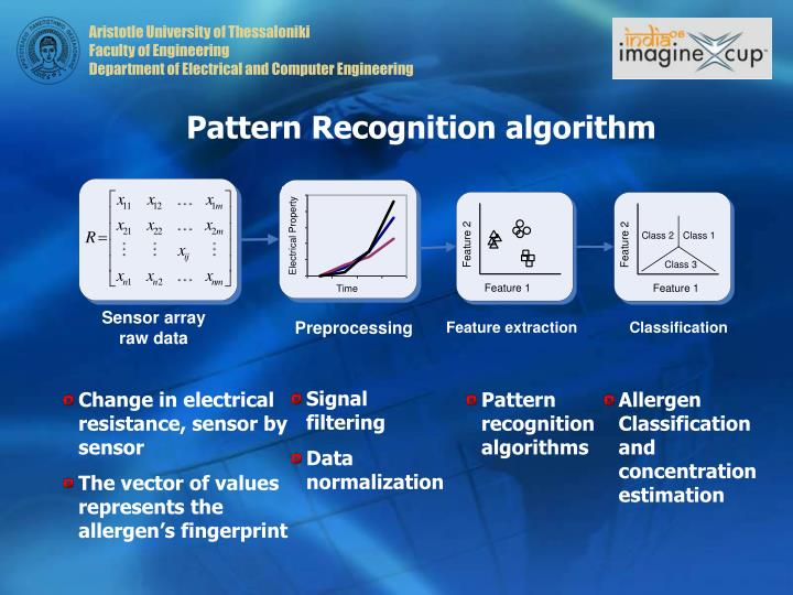 Pattern Recognition algorithm