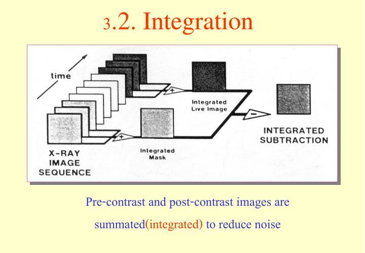 3.2. Integration