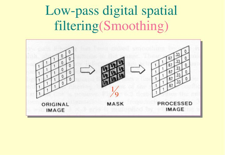 Low-pass digital spatial filtering
