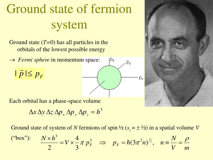 Ground state of fermion system