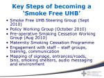 key steps of becoming a smoke free uhb