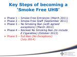key steps of becoming a smoke free uhb1